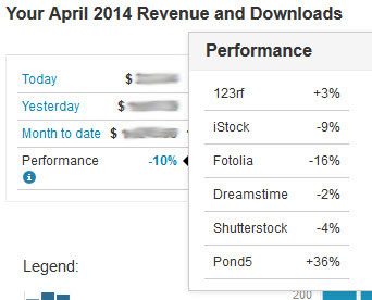 stockperformer-screenshot-1